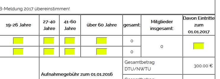 Fehlerhafte Stärkemeldung der NWTU für 2016 (Stand: 05.01.2016)